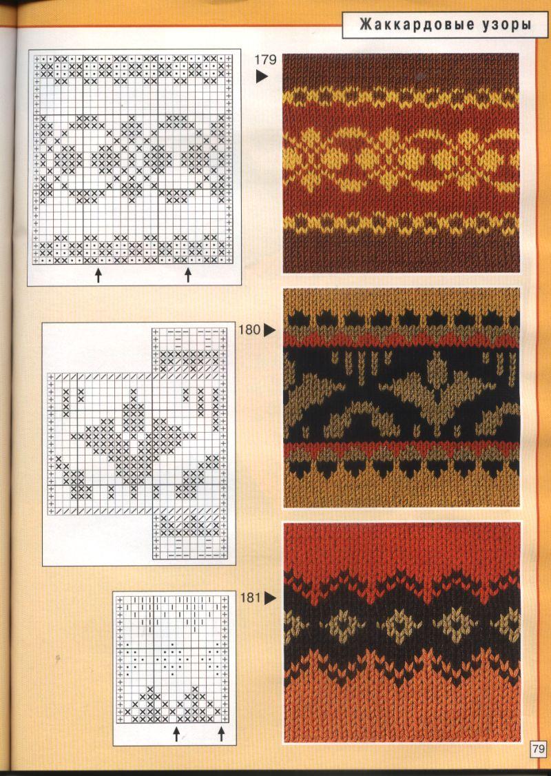 Ажурное вязание спицами