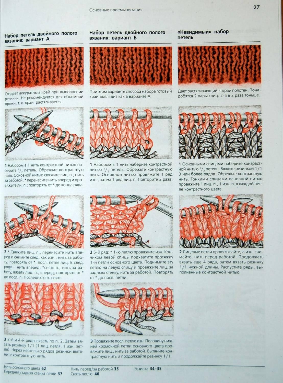 Набор двойного вязания петель