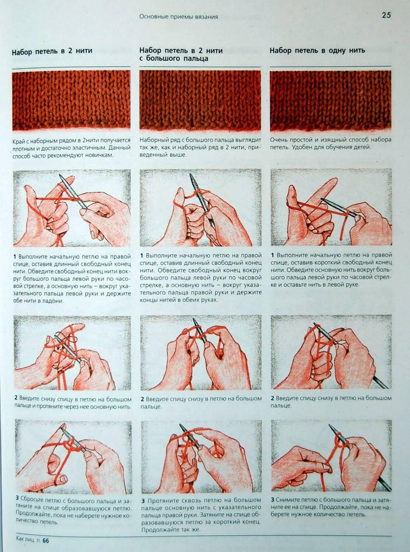 Набор петлей в вязании на спицах